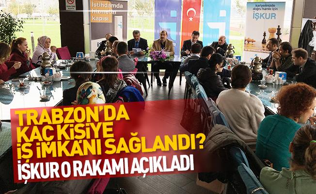 Trabzonda İş İmkanları