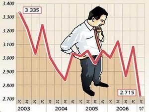 ekonomide arz